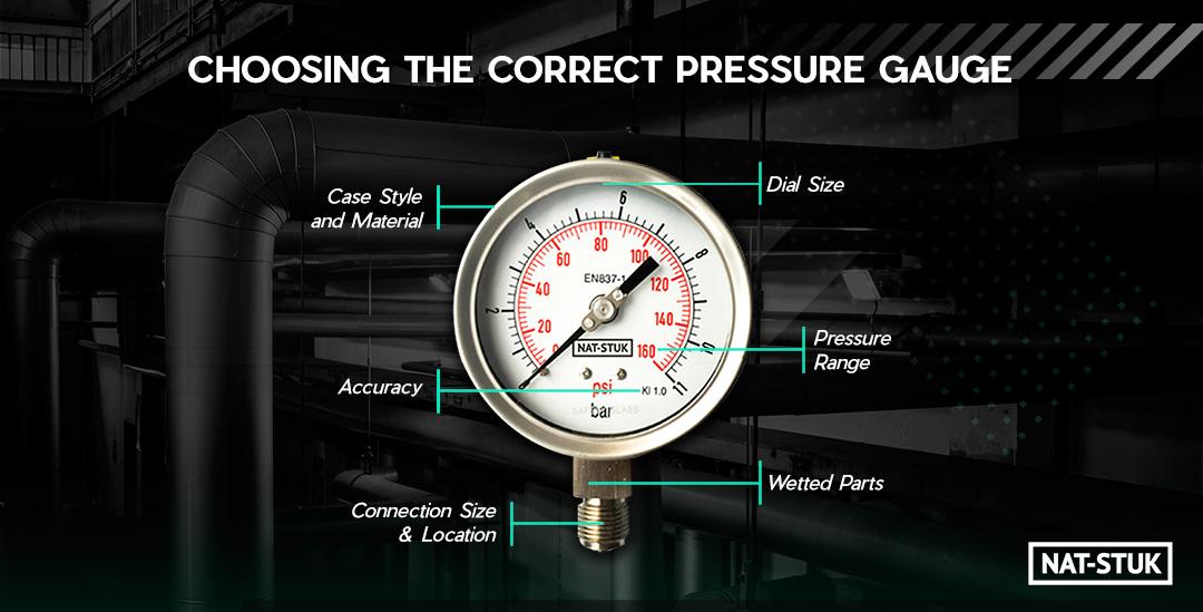 Choosing The Correct Pressure Gauge